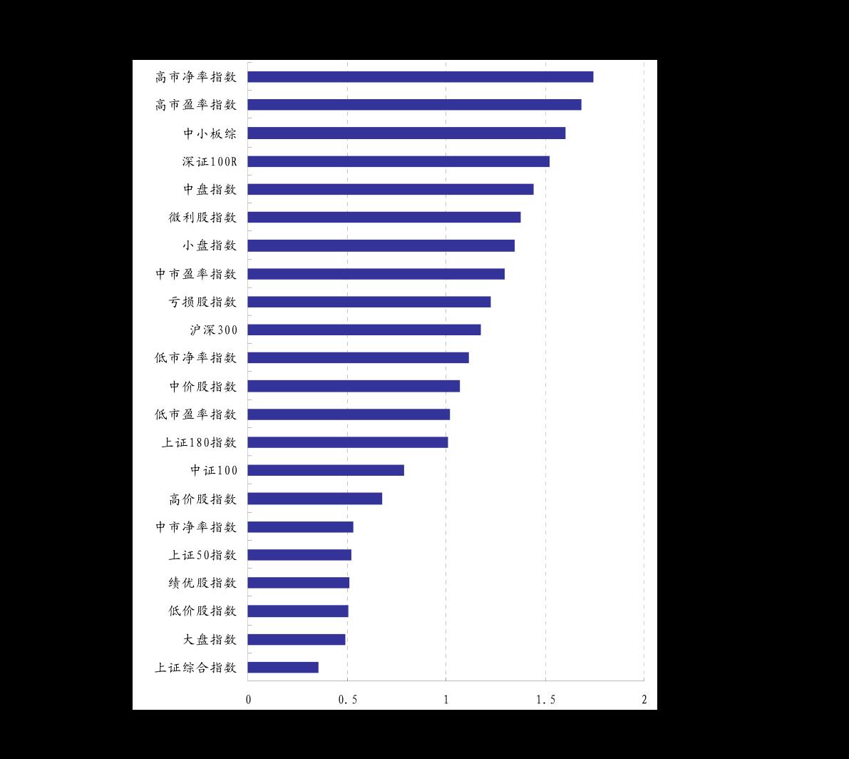 野村东方国际千赢国际app下载-研究观点每周汇总更新-201016