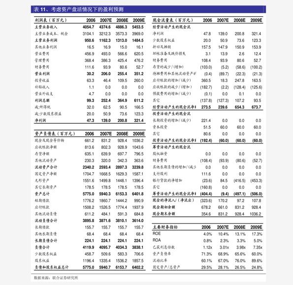 方正雷火电竞平台-华天科技-002185-国产替代加速,业绩持续增长-201015