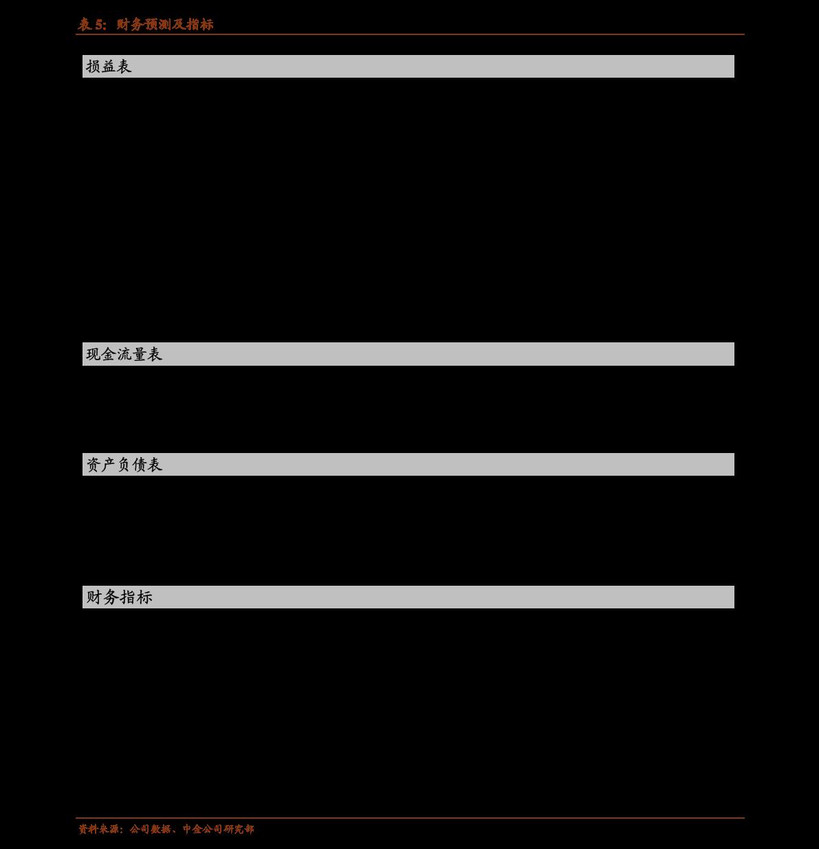 兴业雷火电竞平台-华夏航空-002928-模式优势突出,前三季度盈利1.6~1.8亿-201016