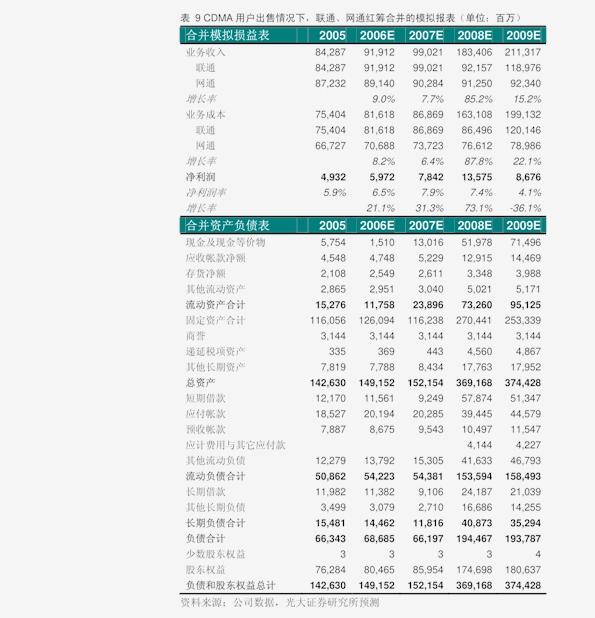 华泰雷火电竞平台-家用电器雷火网址9月产业在线空调数据点评:9月空调内销/出口同比~0.2%/+16.5%-201016
