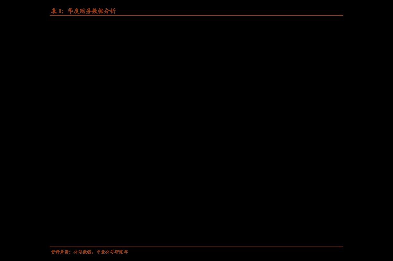 兴业雷火电竞平台-佳创科技-832368-新三板报告:智能化包装机械制造商-201016
