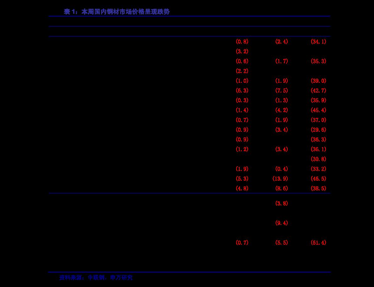 国信雷火电竞平台-银雷火网址美国四大行三季报点评:至暗已过,仍待复苏-201016