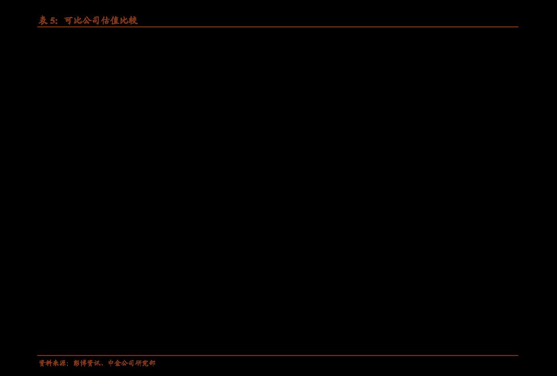 华安雷火电竞平台-东方雨虹-002271-定增开启新一轮扩张,成长性加速兑现-201016