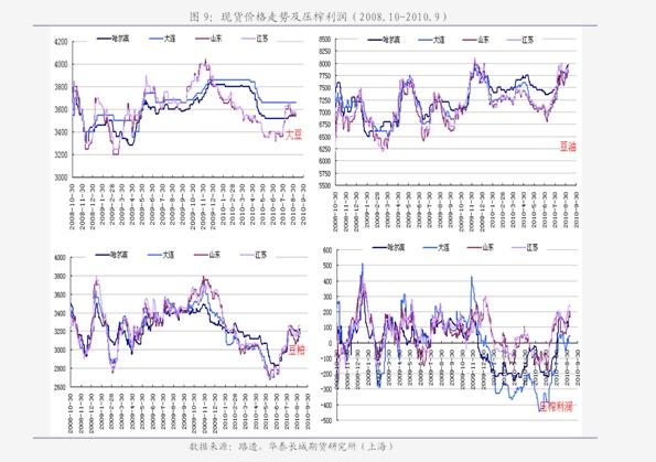 中信千赢国际娱乐首页-调研情况及玉米后期市场影响因素分析-201016