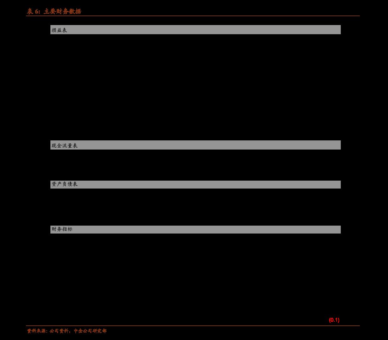 国信雷火电竞平台-回天新材-300041-重大事件快评:把握光伏景气周期,提前扩产打破产能瓶颈-201016