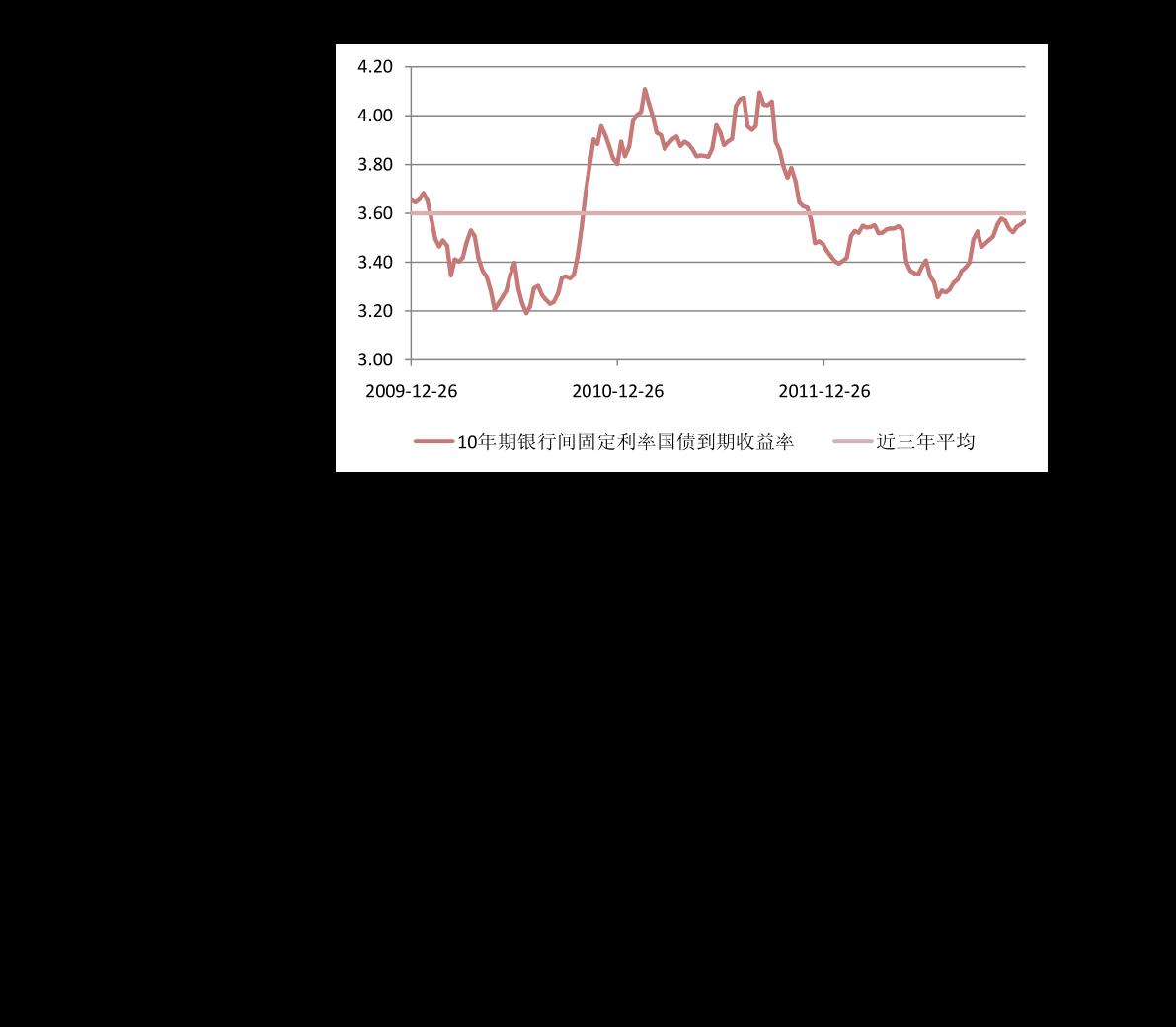 华宝雷火电竞平台-私募基金月报:外资私募已达30家,管理雷火竞猜app策略表现稳健-201016