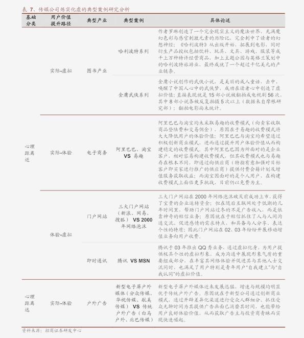 招商雷火电竞平台-海外电子雷火网址跟踪报告:台积电20Q3季报总结及法说会纪要-201017