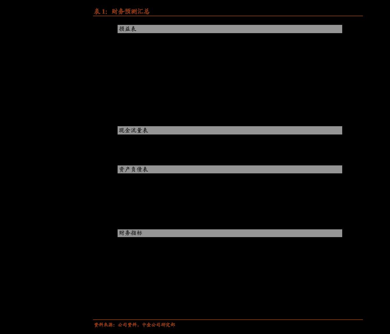 兴业雷火电竞平台-钢铁雷火网址周报:钢铁需求预期上调,或支撑螺纹钢走势-201017