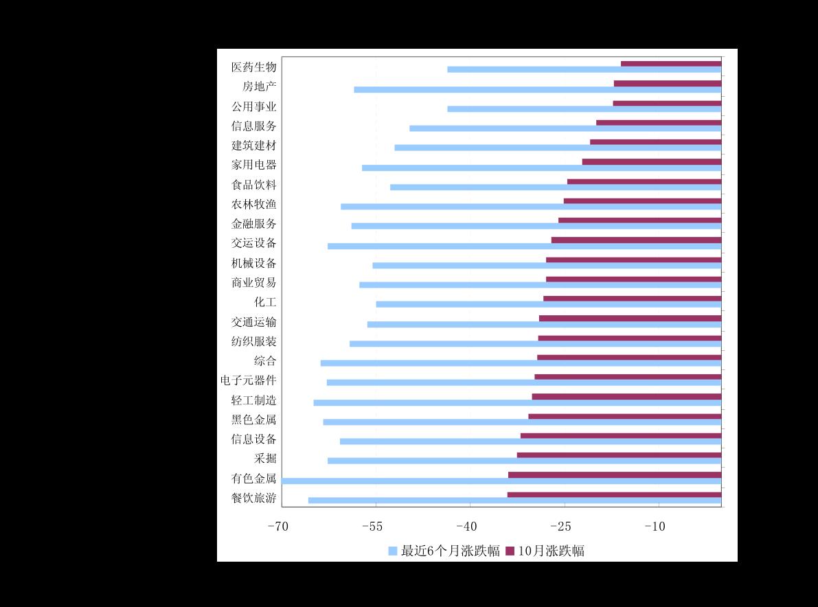 兴业千赢国际app下载-成长领先,周期提速:三季度全千赢新版app业绩前瞻-201017