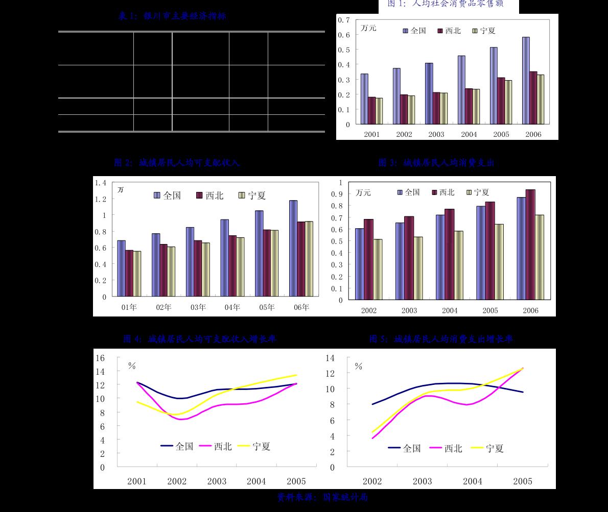 长城千赢国际app下载-溢多利-300381-三季度业绩符合预期,未来有望保持高增长-201014
