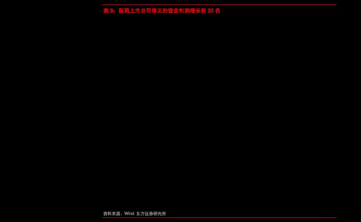 信达千赢国际app下载-医药千赢新版app国家冠脉支架带量采购方案发布:规则较为严格,关注主流产品最终价格-201017
