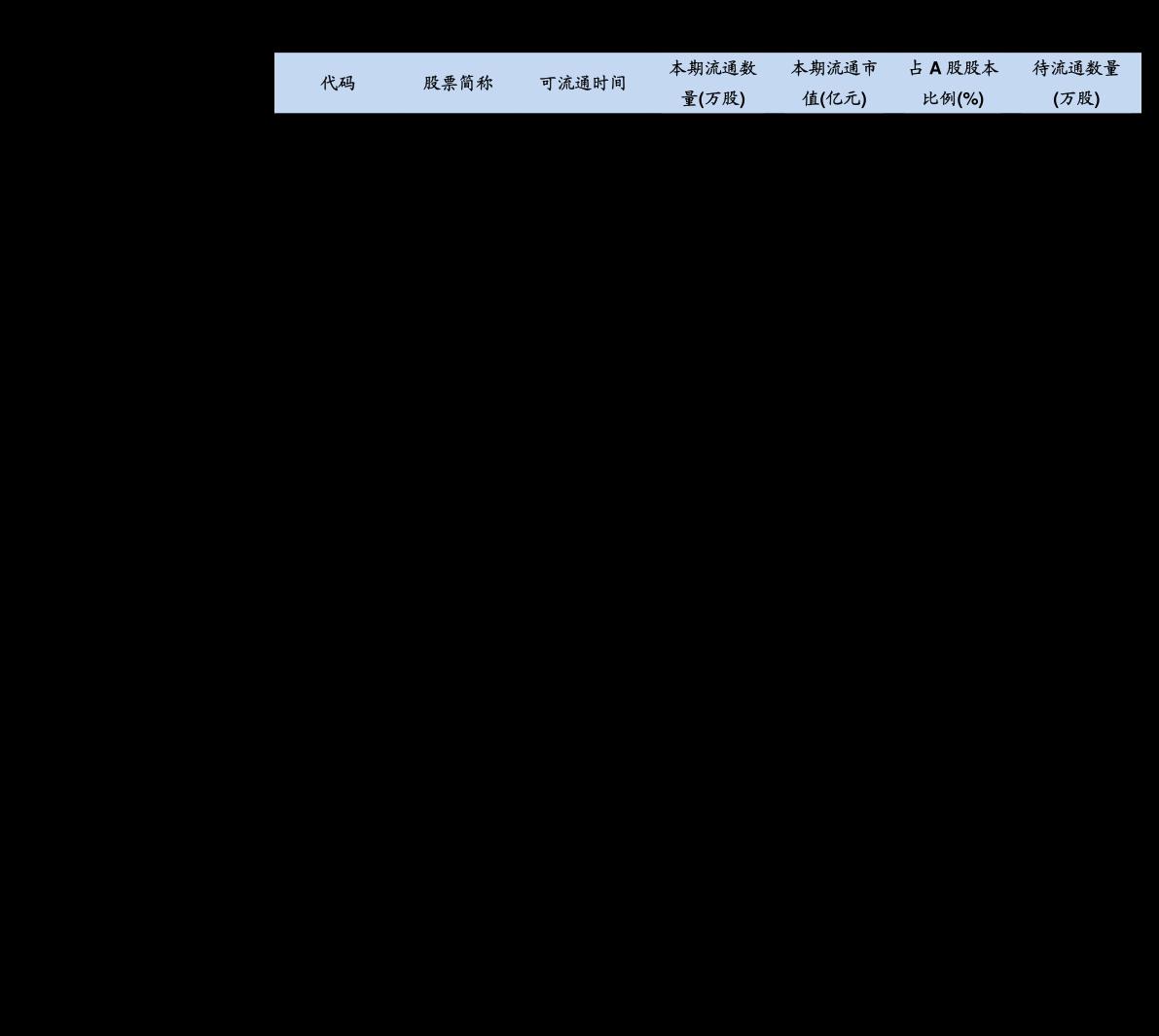 国盛千赢国际app下载-科创板周监控第26期:科创板两融余额回升,交投情绪回暖-201017