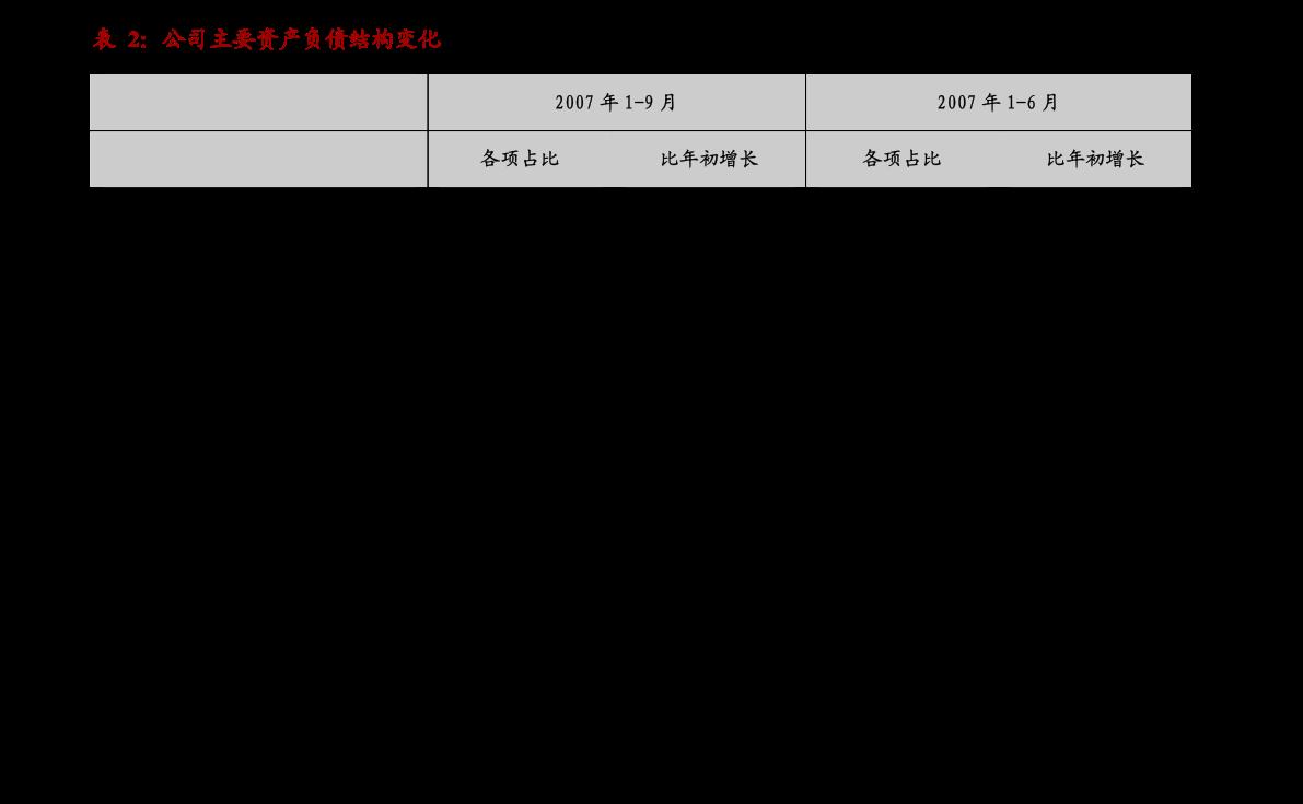国盛千赢国际app下载-厦门银行-601187-服务两岸,聚焦中小,资产质量较优-201017