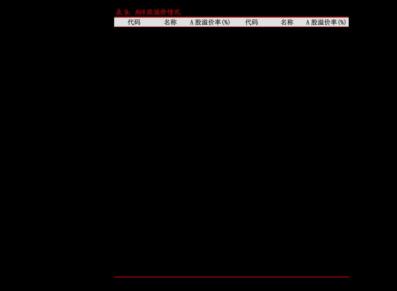 天风千赢国际app下载-策略·科创掘金第1期:科创板三季报预报有哪些信息?-201017