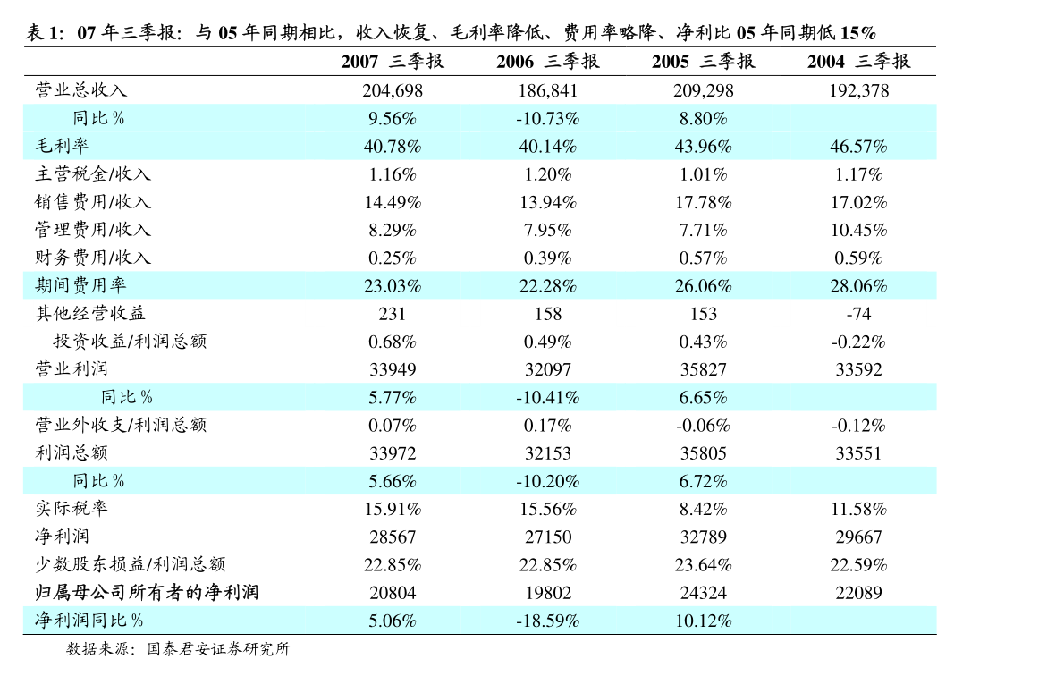 中泰千赢国际app下载-中国平安-601318-陆金所和蚂蚁集团业务模式比较和对平安整体估值提升测算-201017