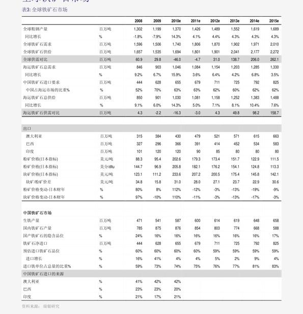 中信千赢国际娱乐首页-有色金属专题报告(铜):国际铜千赢国际娱乐首页合约征求意见稿点评-201017