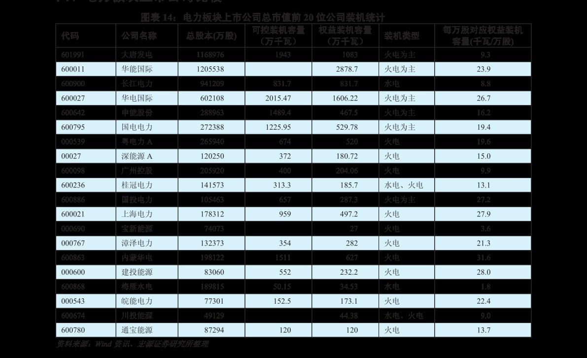 海通千赢国际app下载-房地产千赢新版app:节后第一周市场景气度反弹力度偏弱-201017