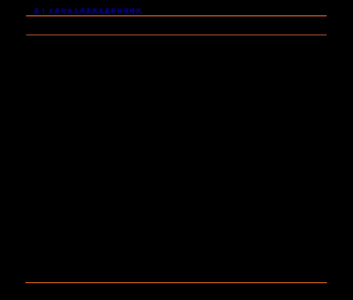 兴业千赢国际app下载-兴证策略风格与估值系列139:持久战把握确定性,绩优股指数表现较好-201017