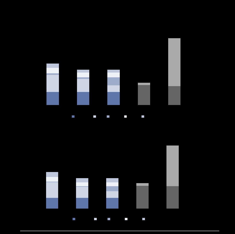 海通千赢国际app下载-石油化工千赢新版app:纺织服装需求回暖,带动原材料价格上涨-201017