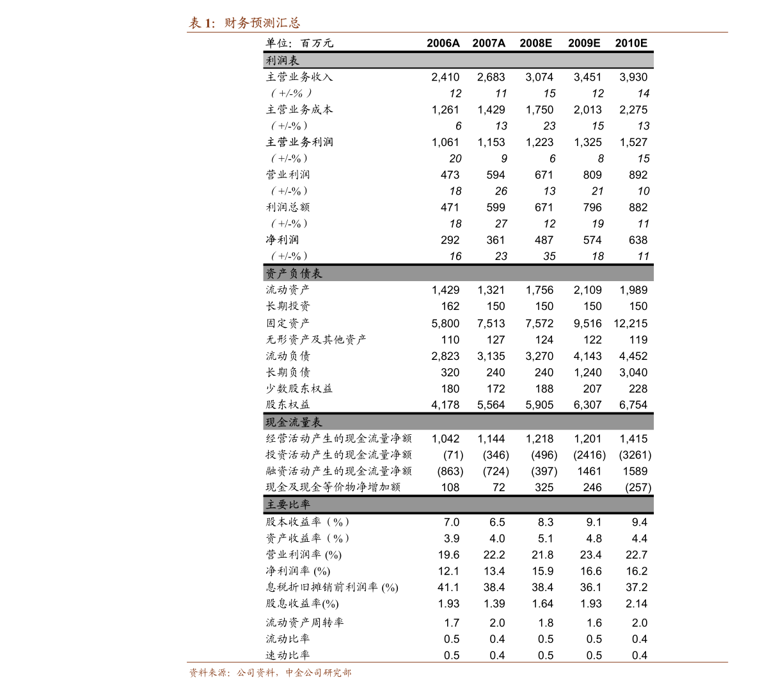 兴业千赢国际app下载-环保千赢新版app周报:财政部回应可再生能源电价补贴欠费问题,暂不具备提高基金征收标准的条件-201017