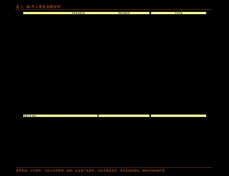 申万宏源-煤炭千赢新版app周报:旺季供给相对宽松,煤价有望小幅调整-201017