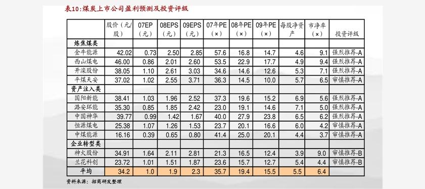 申万宏源-交运千赢新版app一周天地汇:马士基与货代矛盾激化,iPhone12货量推动航空运价上涨-201017