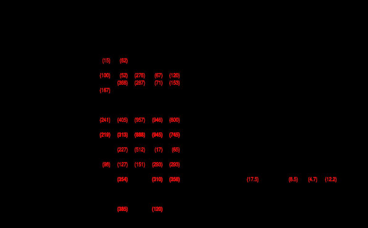 申万宏源-光伏雷火网址深度之逆变器雷火网址:组串式逆变器渗透率提升,国产逆变器厂商发力海外-201020