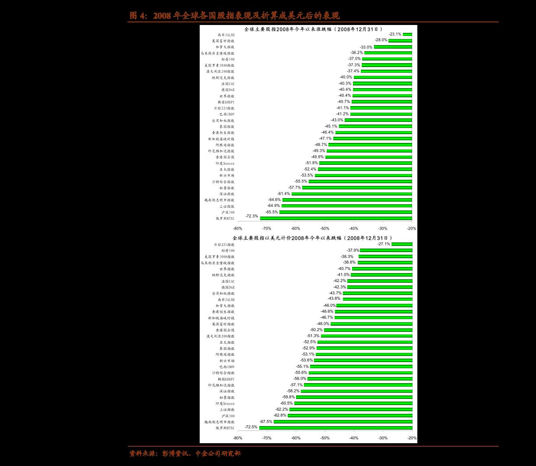 天风雷火电竞平台-策略·专题报告:下一个五年风口在哪里,要素配置视角看十四五主线-201021