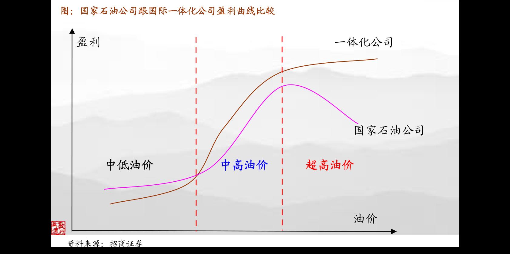 平安雷火电竞平台-电力设备雷火网址动态跟踪报告:从风能展看风电技术进步与成长性-201021