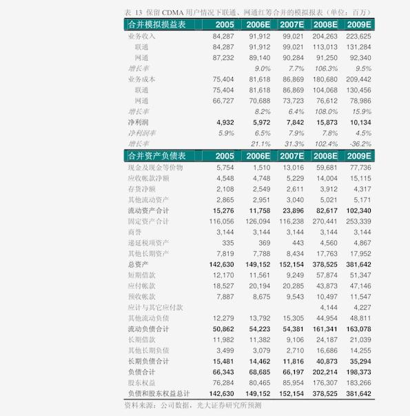 华泰雷火电竞平台-集成电路雷火网址产业系列报告之二:内核架构意义凸显,RISC~V现新机-201023