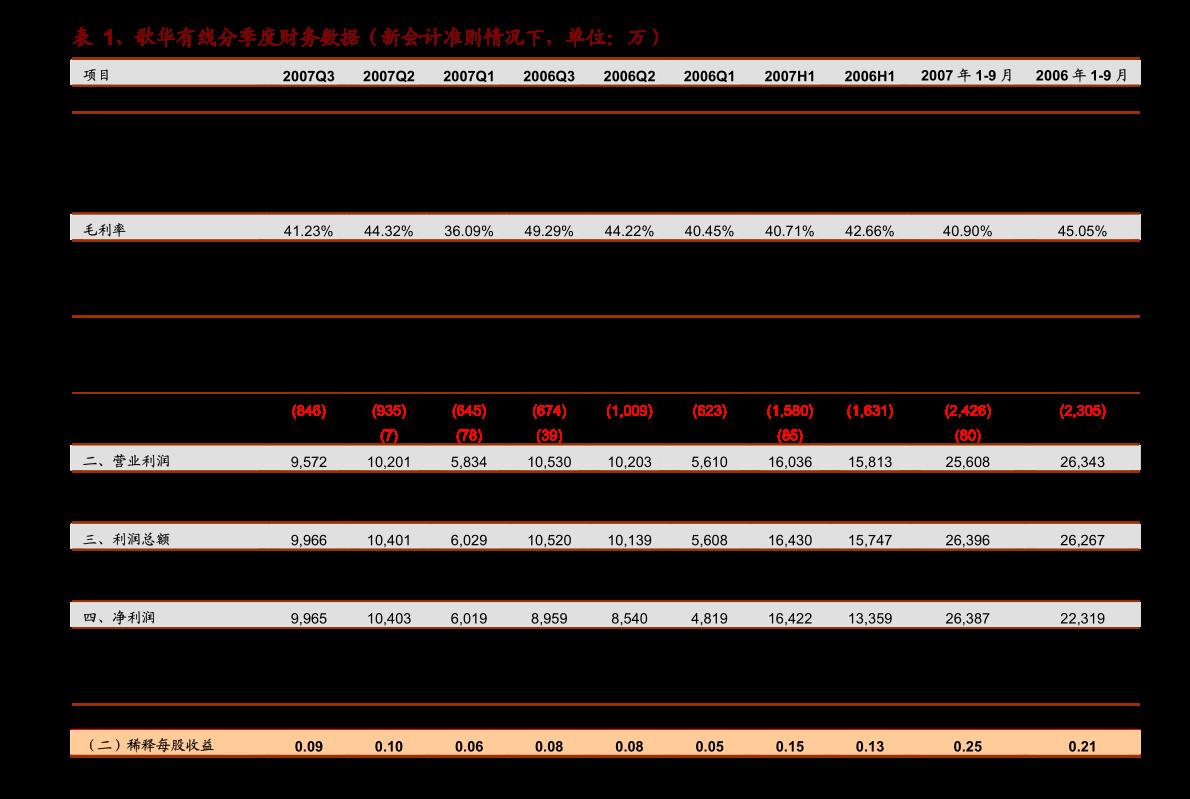 新时代雷火电竞平台-法拉电子-600563-下游多重利好,薄膜电容龙头进入新一轮高增长期-201026