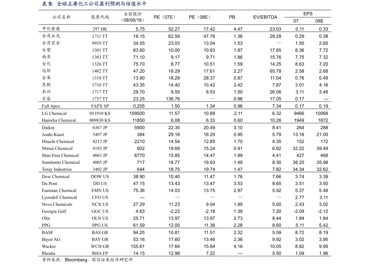 东莞雷火电竞平台-超高清视频产业深度报告:超高清视频应用应势而起,把握关键领域稀缺龙头-201026