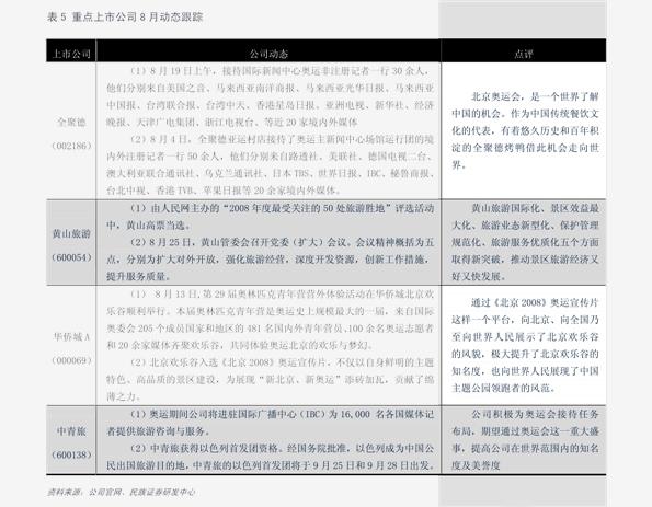 东北雷火电竞平台-银雷火网址2021年度策略:历经洗礼,沐浴新生-201026