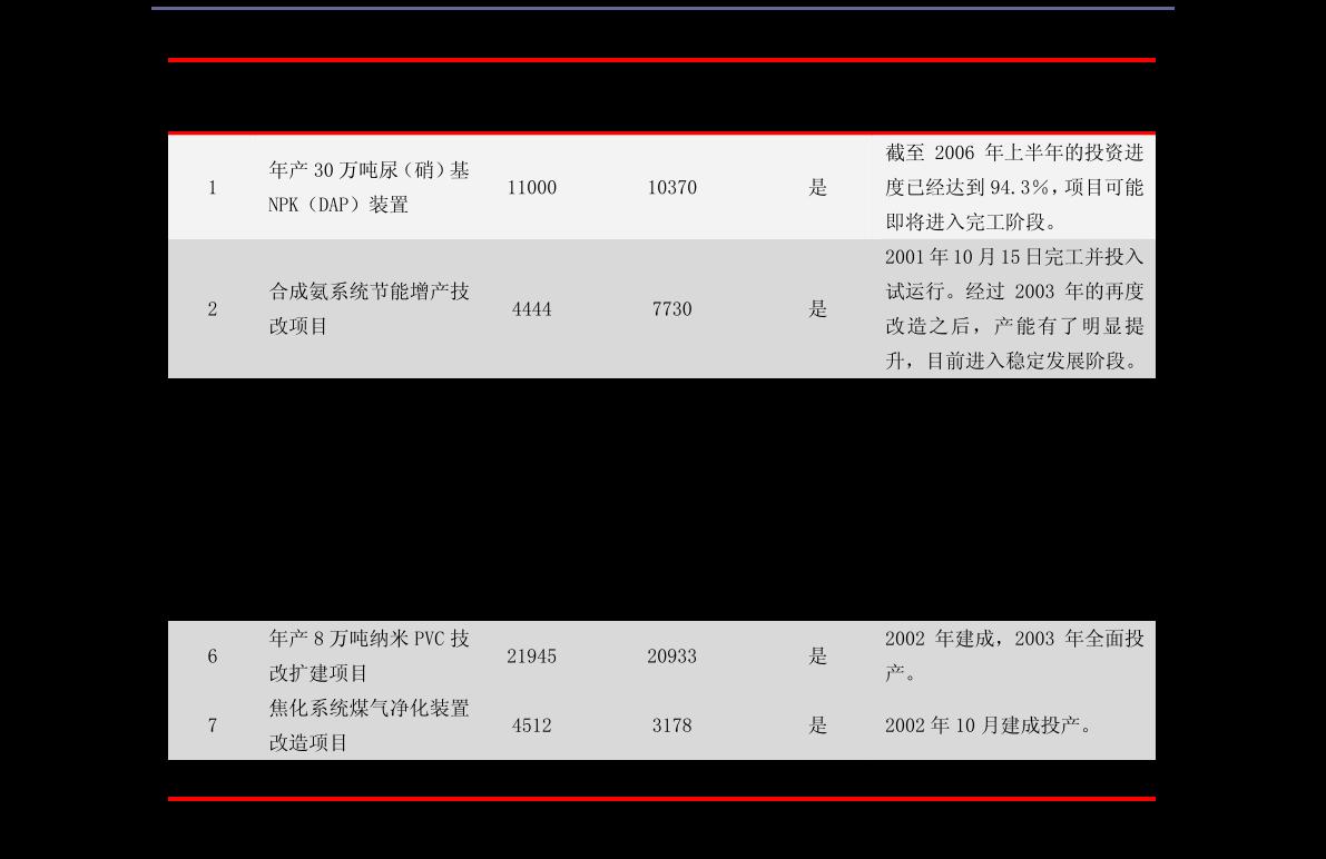 国元雷火电竞平台-安恒信息-688023-雷火网址快速发展,营收恢复高增-201026