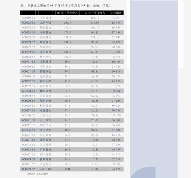 国信雷火电竞平台-汽车汽配雷火网址特斯拉系列之十六:20q3盈利超预期,再次确认全年50万出货量目标-201026