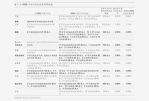 华泰雷火电竞平台-中国出口:强者或将更强-201027