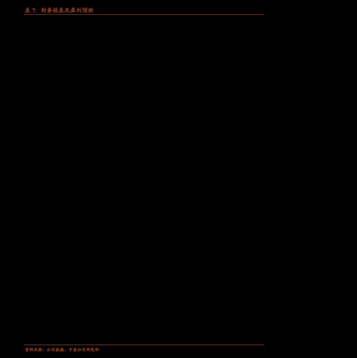 国元雷火电竞平台-金山办公-688111-公司点评报告:政府需求提前释放,付费用户强劲增长-201026