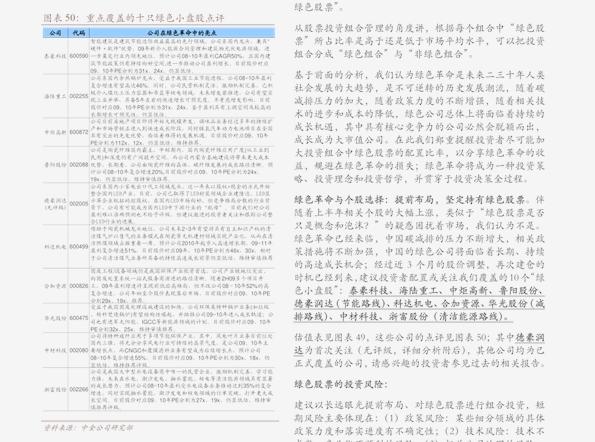 西部雷火电竞平台-美国大选深度报告系列之四:拜登总统的内阁人事以及对华政策前瞻-201026