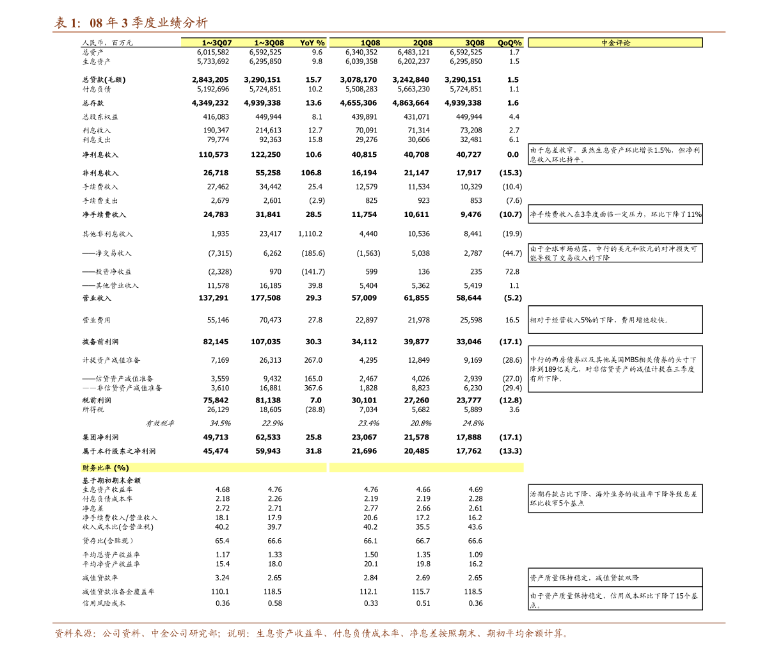 东北雷火电竞平台-交运雷火网址2021年年度策略:渡过寒冬,再迎接小阳春-201027