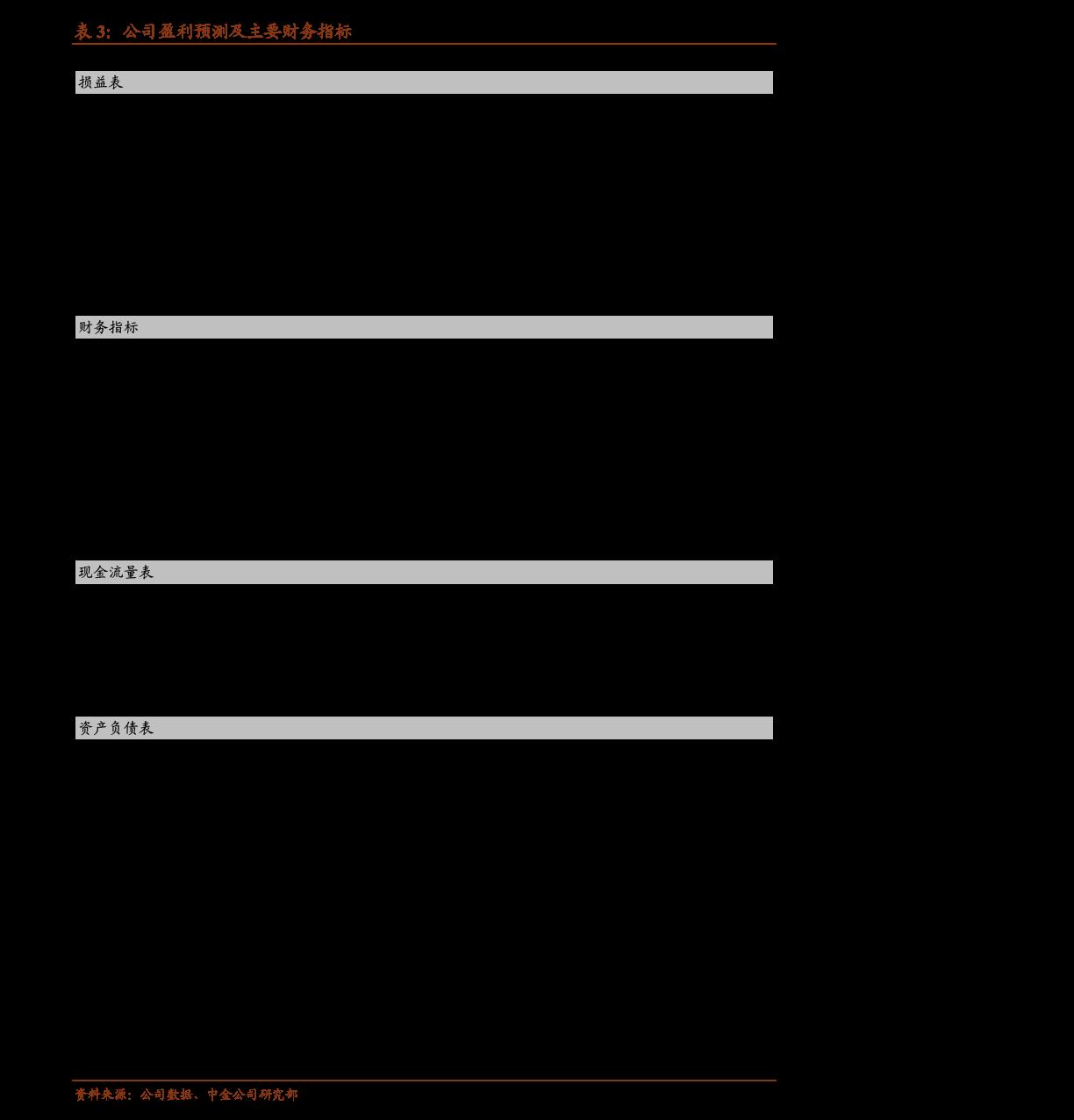 中泰雷火电竞平台-紫金矿业-601899-矿业龙头,成长进入加速期-201022