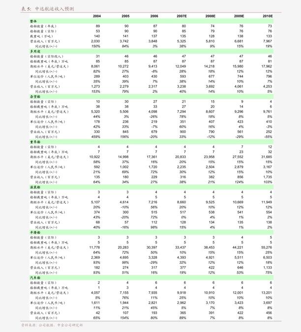 国信雷火电竞平台-上海家化-600315-2020年三季报点评:q3利润端表现亮眼,电商调整优化推动良性发展-201027