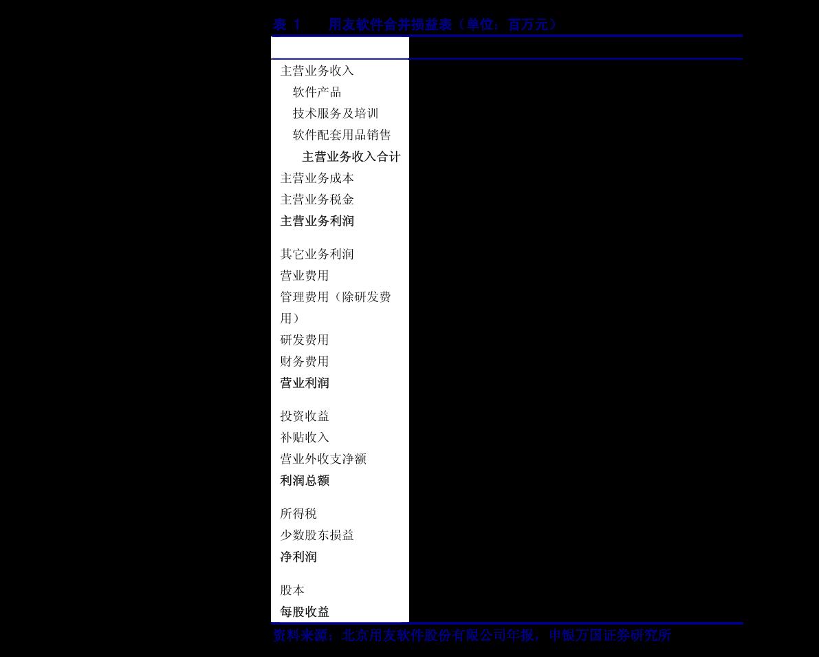长城雷火电竞平台-顺丰控股-002352-单量增速维持高位,业绩表现如期靓丽-201027
