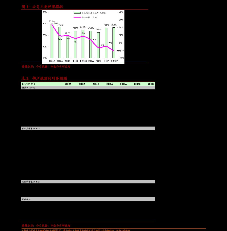 长城雷火电竞平台-光威复材-300699-三季报业绩符合预期,军品合同订单履行率已超83%-201027