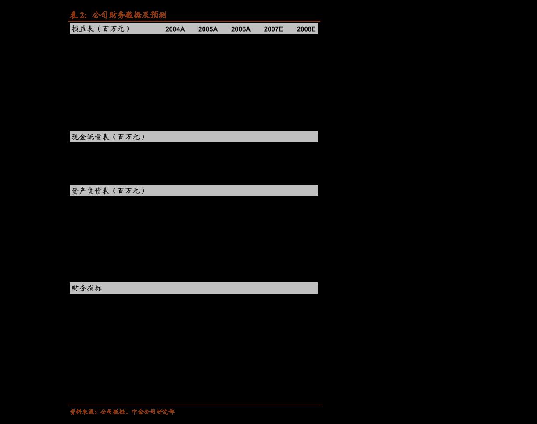 华鑫雷火电竞平台-爱尔眼科-300015-眼科诊疗需求快速释放,业绩高增长-201027