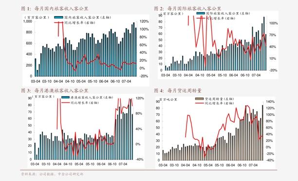 华安雷火电竞平台-恒立液压-601100-疫情加速国产替代进程,公司业绩一如既往靓丽-201027