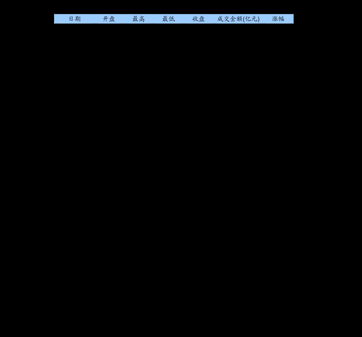 安信雷火电竞平台-新三板主题报告:K12教培龙头新东方回港进入倒计时,看公司核心竞争力如何?-201027