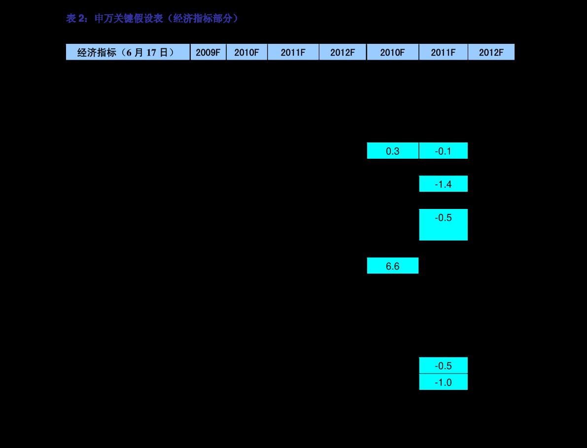 """华西beplay体育彩票-策略&行业联合报告:把握""""十四五""""规划带来的政策红利-201029"""