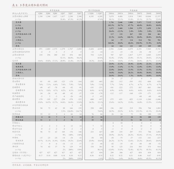 西南beplay体育彩票-奥佳华-002614-Q3业绩超预期,盈利能力提升-201029
