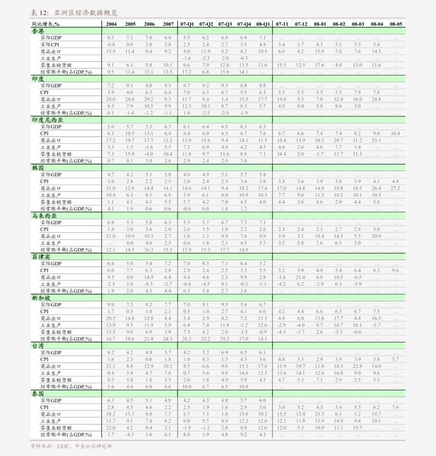 """国海beplay体育彩票-十九届五中全会公告点评:""""十四五""""规划的亮点与挑战-201030"""