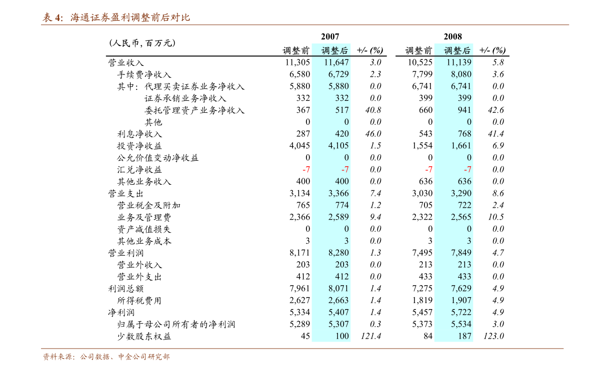 华创beplay体育彩票-石头科技-688169-2020年三季报点评:自主品牌持续亮眼,业绩高增再超预期-201030